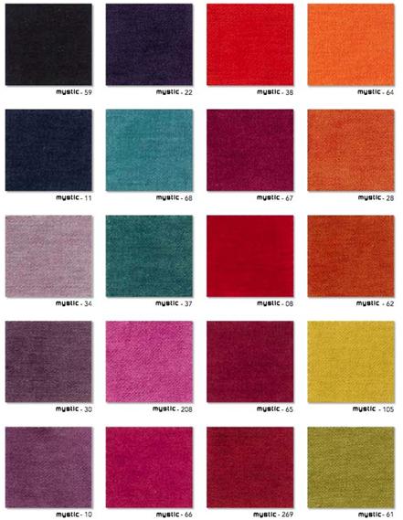 Listado de Telas para tapizar Sofas Antimanchas - Zimarron
